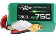 ACEHE - 1300mAh 5S 75C - Racing Series